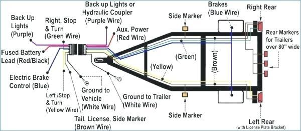 Primus Brake Controller Wiring Diagram