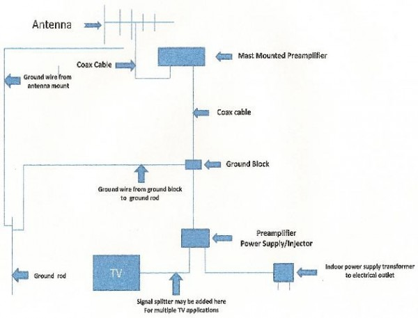 Electric Antenna Wiring Diagram