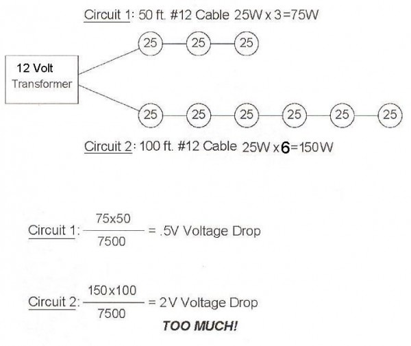 View Examples Of Voltage Drop Calculations For 12 Volt Lighting