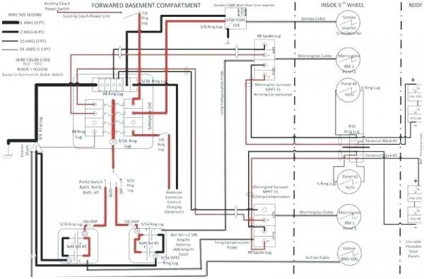 Vintage Trailer Wiring Schematic Wiring Diagram Download Wiring