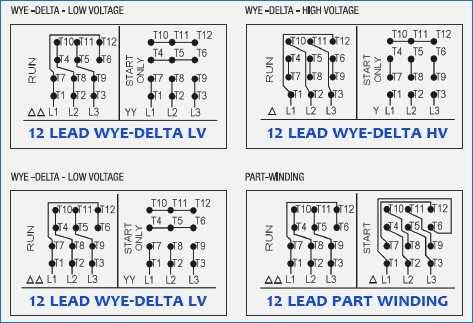 Weg Motor Wiring Diagram