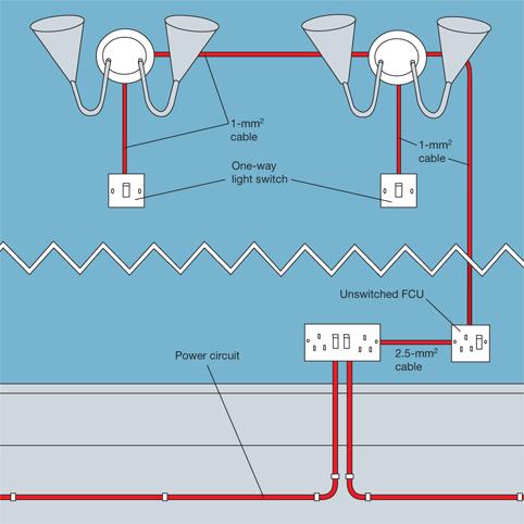 Wiring A Light Off A Socket