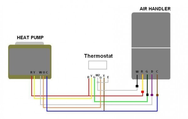 Wiring Diagram Connections Goodman Heat Pump Thermostat At In Heat