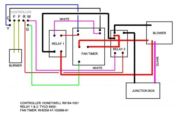 Wiring Diagram Furnace