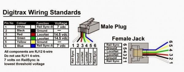 Wiring Diagram Rj12 Socket Wiring Australia Rj12 Socket Wiring