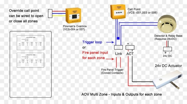 Wiring Diagram System Garena Rov  Mobile Moba Fireman's Switch