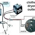 Electric Dryer Breaker Size