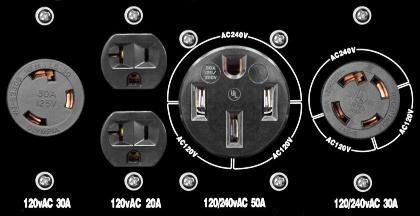 Wiring Generator Connectors