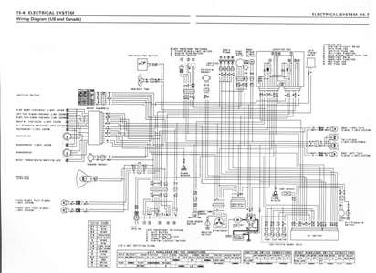 Kawasaki Zx9r Wiring Diagram Free Picture Schematic Wiring Diagram Inspection Inspection Consorziofiuggiturismo It