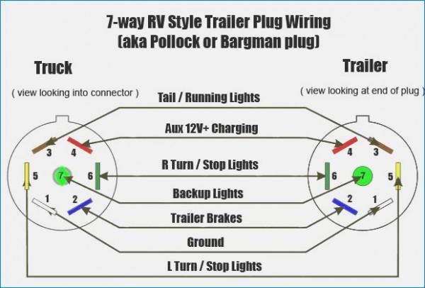7 Prong Trailer Plug
