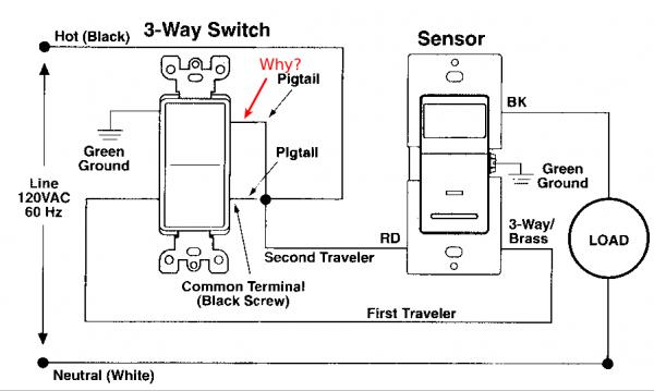 3 Way Switch Common Terminal
