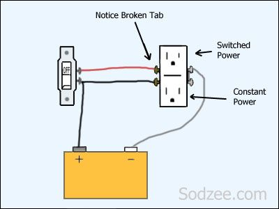 Electrical Outlet Split Circuit Wiring
