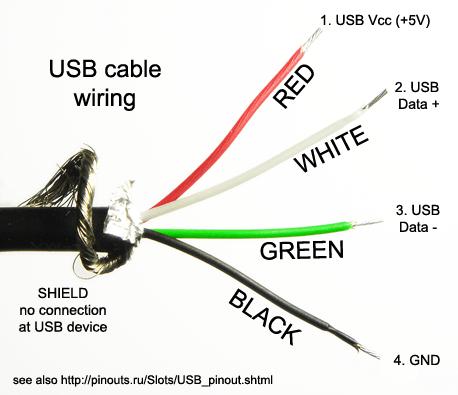 Keyboard Wire Broken ( Help!!!)