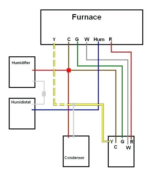 Payne Furnace Thermostat Wiring Diagram