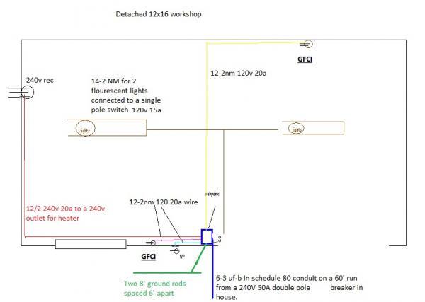Shed Wiring Diagram