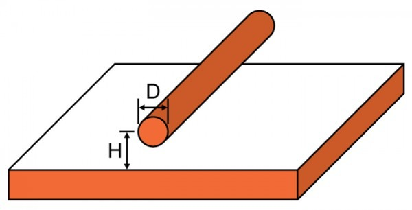 Wire Over Plane Inductance Calculator