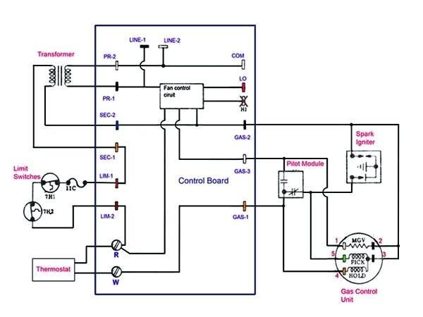 Wiring Diagram Gas Furnace